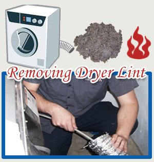 Dryer Vent Cleaning Colleyville Tx Professional Dryer